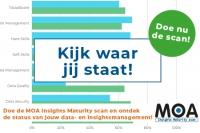 Hoe mature is jouw data- en insightsmanagement?